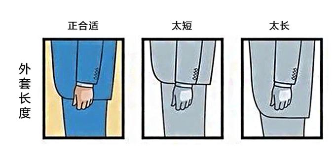 西装定制流程