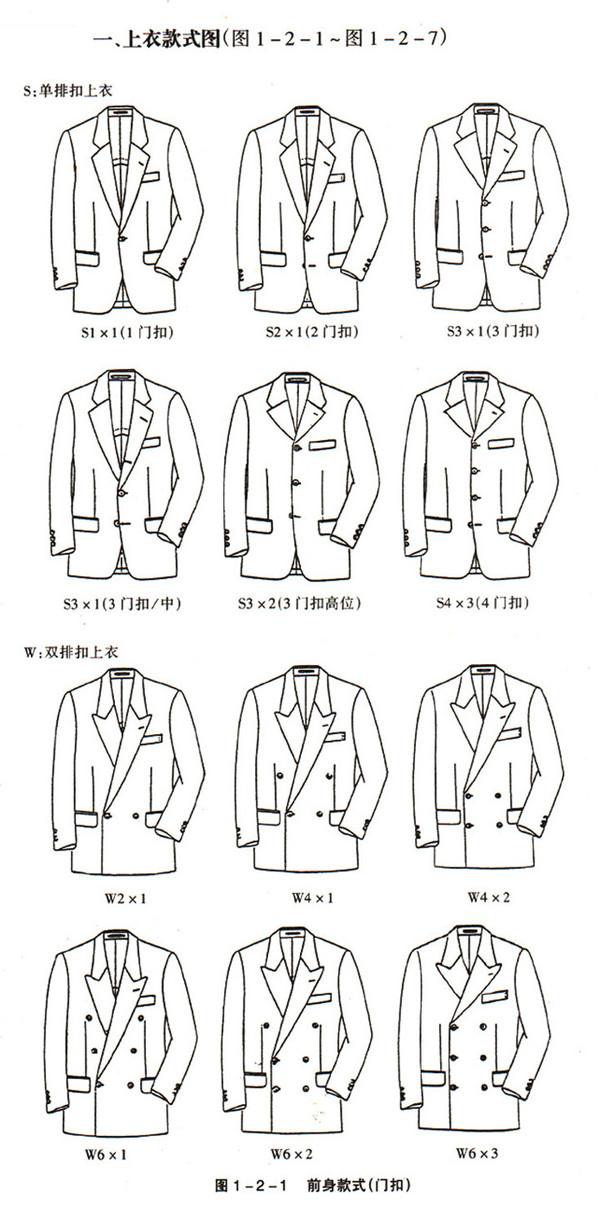 西服裤款式矢量图